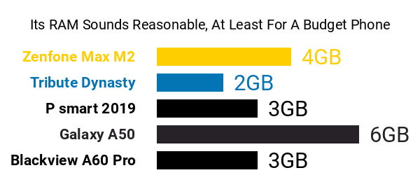 4 Important Blackview A60 Pro Cons (And 5 Pros)