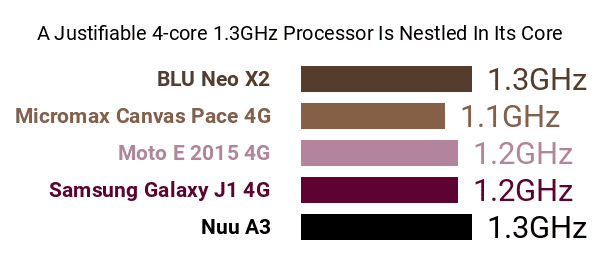 4 Important Nuu A3 Cons (And 3 Pros)