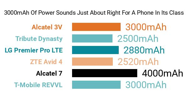 7 Must-know T-Mobile REVVL 2 Pros & Cons